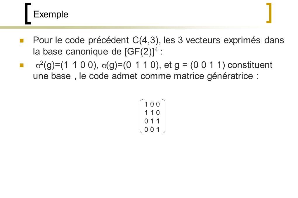 Exemple Pour le code précédent C(4,3), les 3 vecteurs exprimés dans la base canonique de [GF(2)]4 :